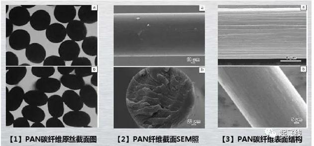 近期日本高性能新材料研究进展汇总