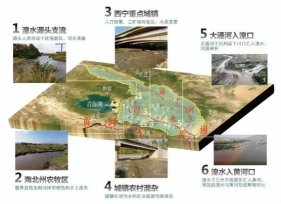 三组图解读黄河流域入河排污口排查,宁夏努力建设黄河流域生态保护和高质量发展先行区