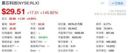 中国电子烟品牌悦刻成功上市,市值达到458亿美元
