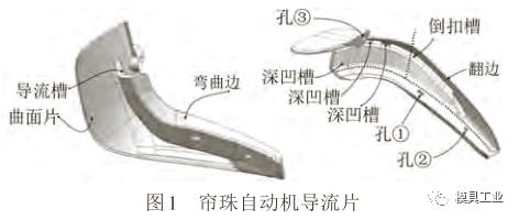 帘珠自动机导流片注射模具结构设计【模具工作原理】