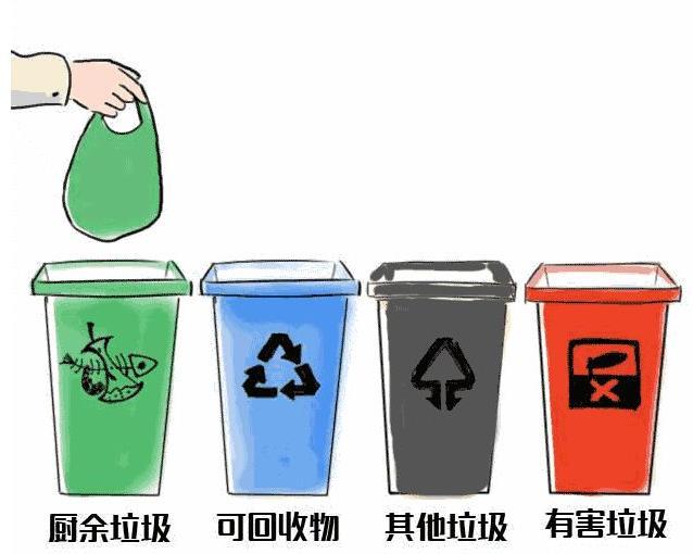 """宁夏即将迎来垃圾分类""""强制时代 力争补齐短板!银川多举措从源头做好垃圾分类"""