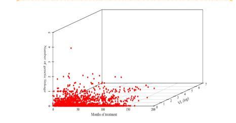 全球艾滋病研究最新进展:新型艾滋病疫苗Ⅰ阶段临床试验有效率高达97%
