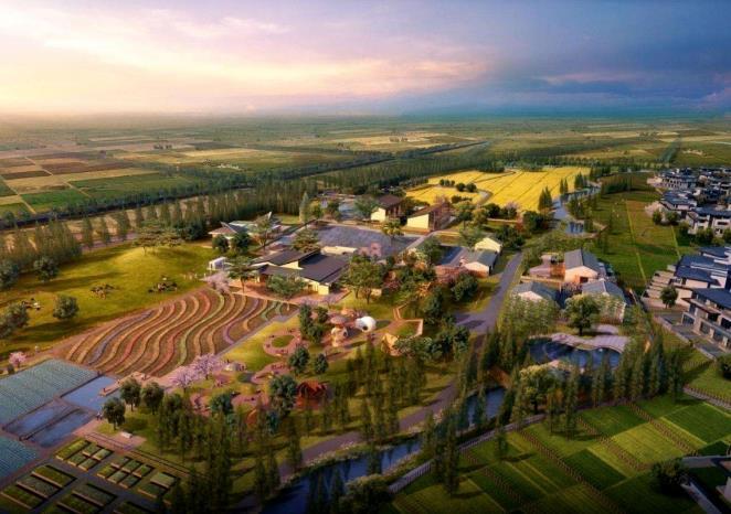 民宿乡村用地的8种办法和6种模式