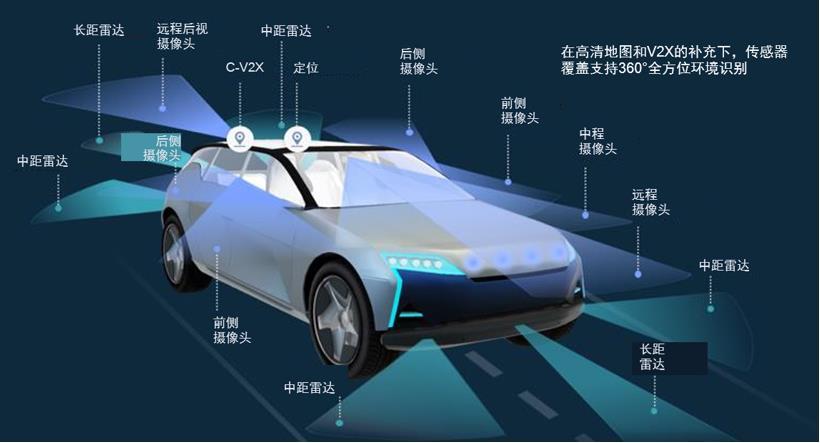 汽车半导体并购潮愈演愈烈,市场格局或再次改变