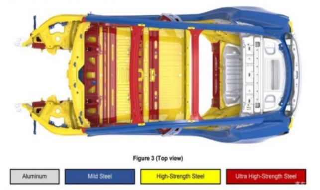 汽车整车轻量化工作流程体系及新的评价方法