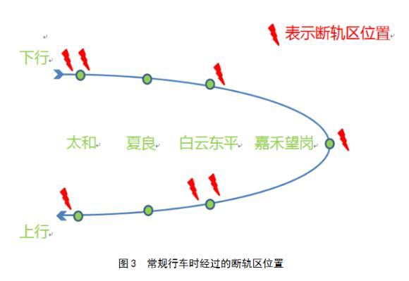 广州地铁14号线牵引系统偶发逆变过流故障原因与整改方法