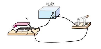 磁场对电流的作用探究