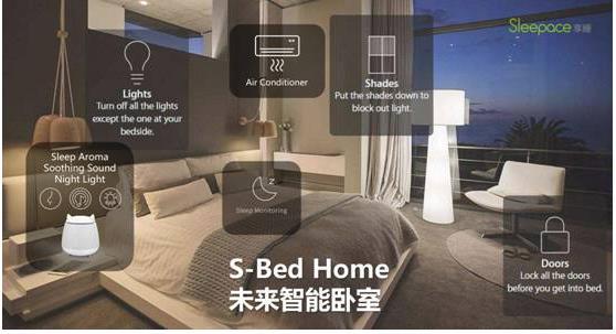 2021智能家居发展提速,智能睡眠是不是细分赛道新机会