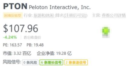 浅析Peloton商业模式的成功之处,中国是否会出现下一个Peloton