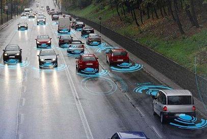 智能网联汽车的机遇与挑战、创新与发展