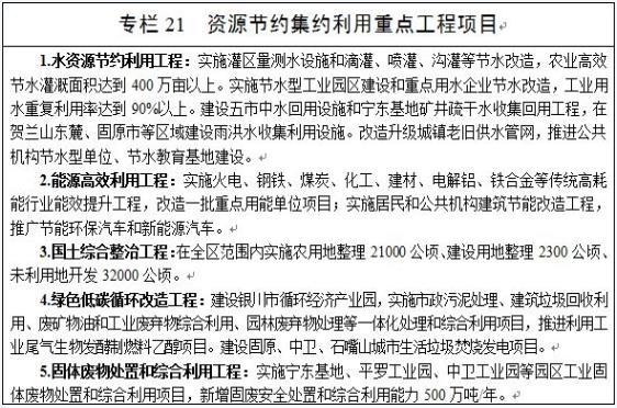 """宁夏""""十四五""""规划和2035年远景目标纲要环保内容节选"""