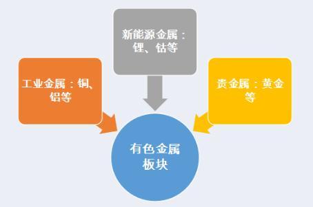"""""""有色金属王国""""云南省成立液态金属产业创新研究院"""