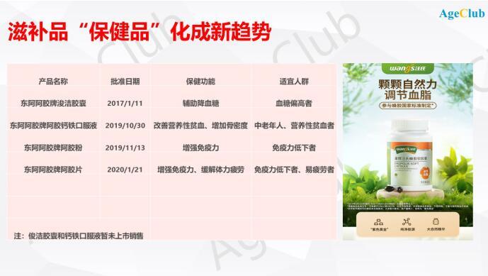 访谈汪氏蜜蜂园董事长汪玲:传统滋补品如何抓住中式养生风口