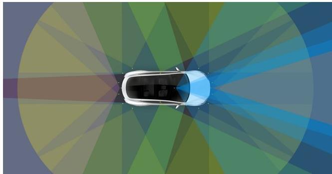 智能驾驶快速发展,传感器融合是必经之路,本土供应商快速崛起