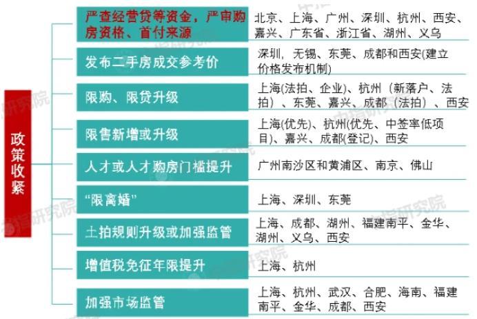 2021年一季度中国房地产市场总结与趋势展望