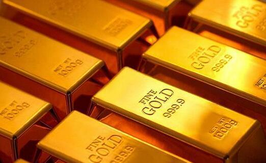 世界黄金价格的主要类型,其各类黄金价格均由此派生
