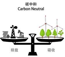 一文了解碳中和的含义及与我们的距离,及带来的投资(赚钱)机会