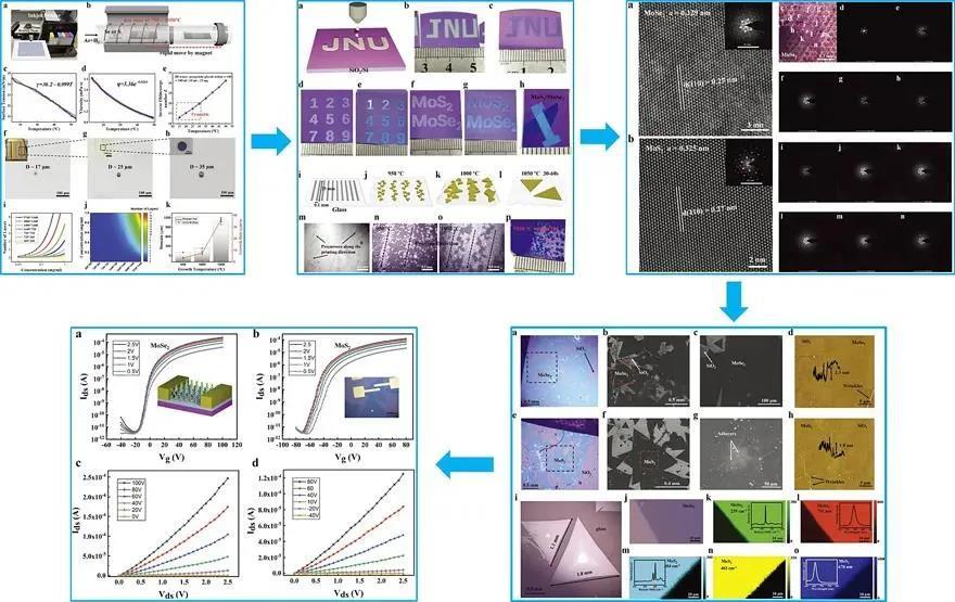 """新研发的氢化硼烯二维材料比钢更坚固,有望在纳电子学和量子信息技术领域""""大显身手"""""""