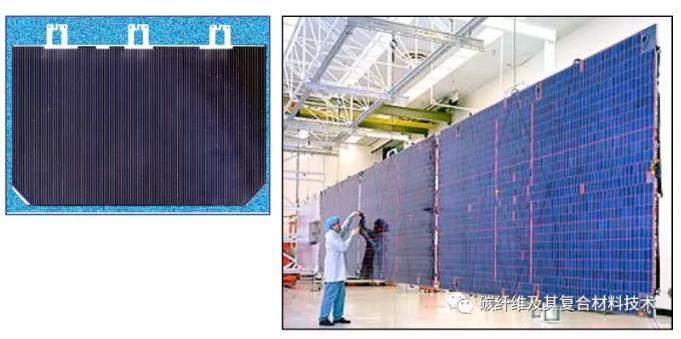 技术干货:一文盘点高端碳纤维复合材料