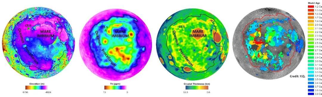 基于嫦娥五号着陆点及其区域地质背景总结出嫦娥五号样品6大潜在科学价值