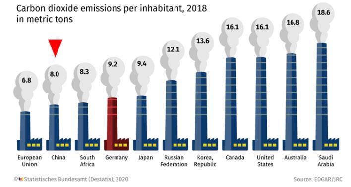 碳减排背景下生活垃圾焚烧发电处理发展展望