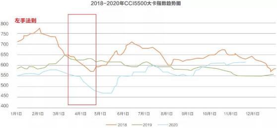 煤电企业:在多种不利因素叠加背景下,探索成本管控模式