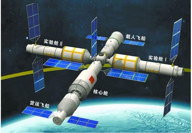 中国载人航天迈入空间站时代,中国为什么要自建空间站?