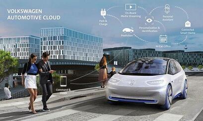 大众汽车:汽车的核心竞争已转变为软件的竞争 ,将自主研发芯片和软件作为长远目标!