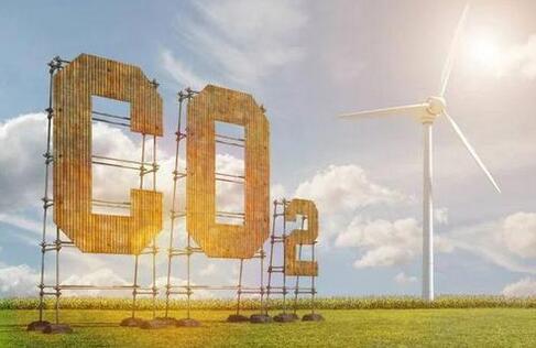 浅谈中国碳中和下的突围之路及与大国博弈的核心要素