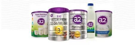 a2牛奶投入5亿元人民币为渠道减负,双重打击下,奶粉行业的至暗时刻