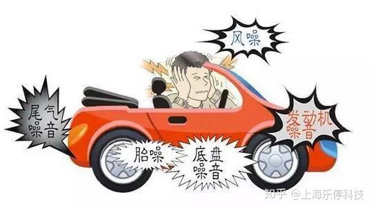 上海噪声治理的方法,上海噪音治理的工程措施