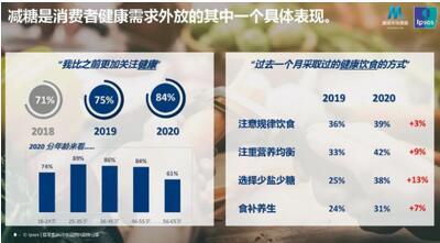 元气森林联合江南大学成立减糖健康研究院,助力减糖领域探索,提升产品的品质与技术含量