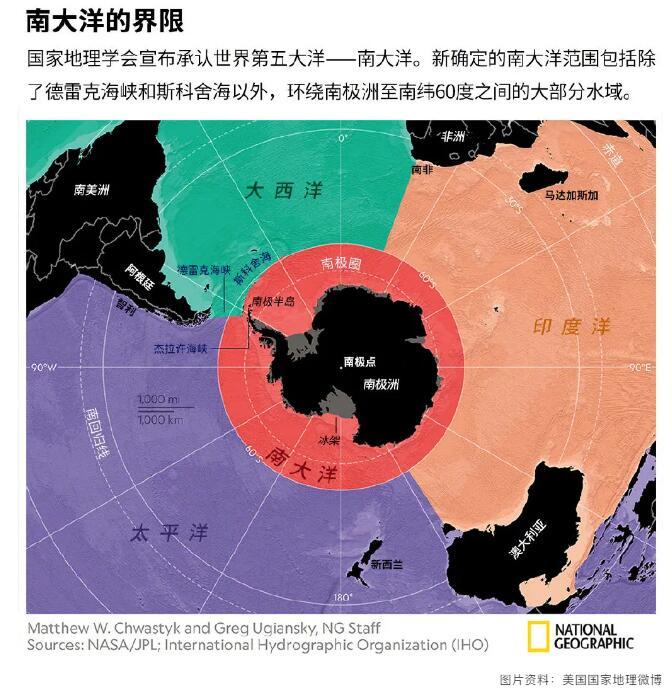 國家地理正式承認南大洋為地球第五大洋,包含范圍如下