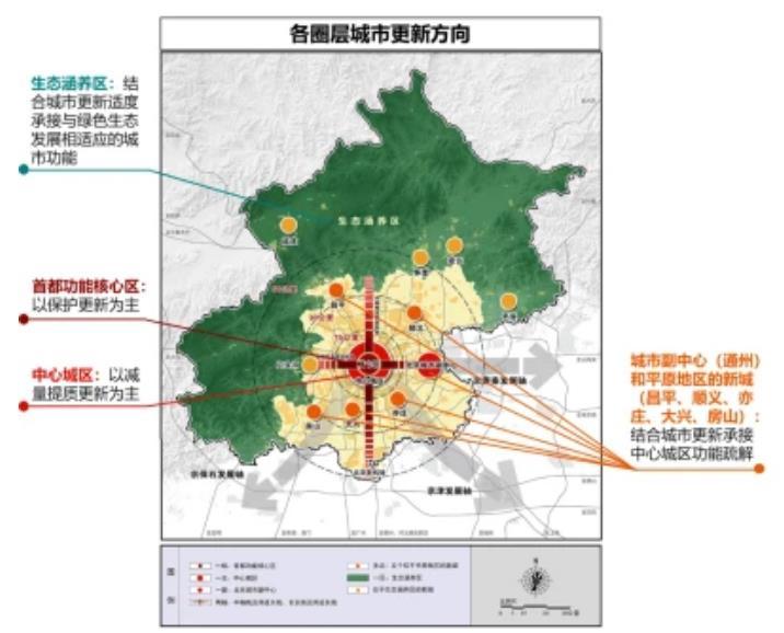 北京城市更新指导意见发布,老旧小区改造兼顾多种更新模式