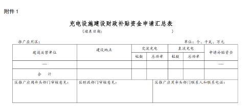 """南京印发2020年度充电设施建设运营财政补贴办法的通知,""""光储充放""""补贴0.2元/千瓦时!"""