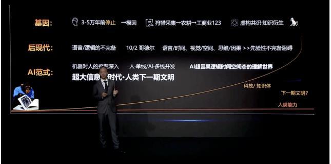 一文带你看华为5G+VR全球峰会都讲了什么