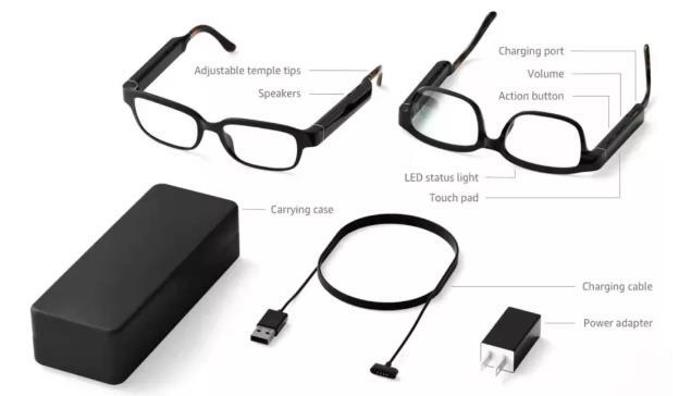 一文帶你看AR智能眼鏡十年的發展變化與迭代