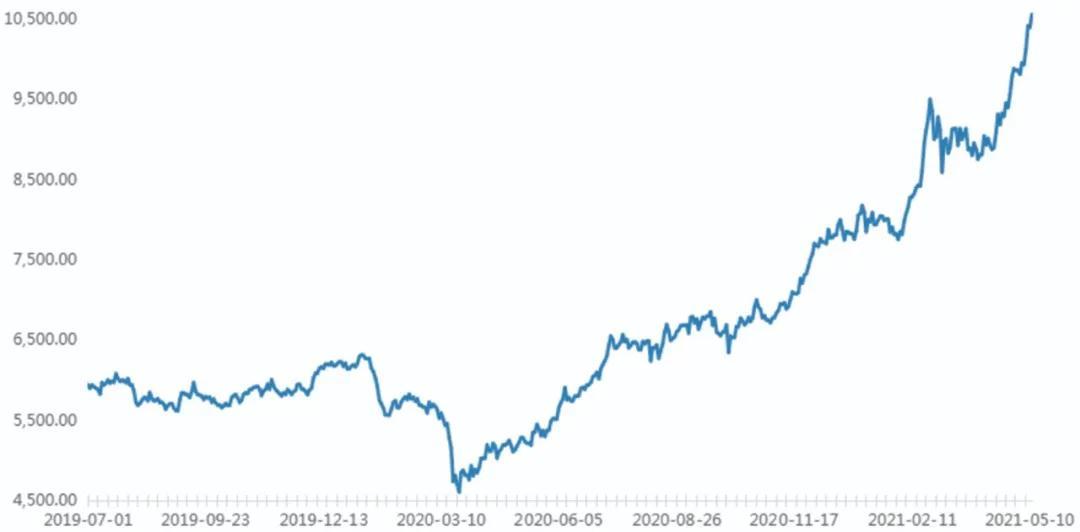 专家分析铁、铜、煤等大宗矿产品投资机遇
