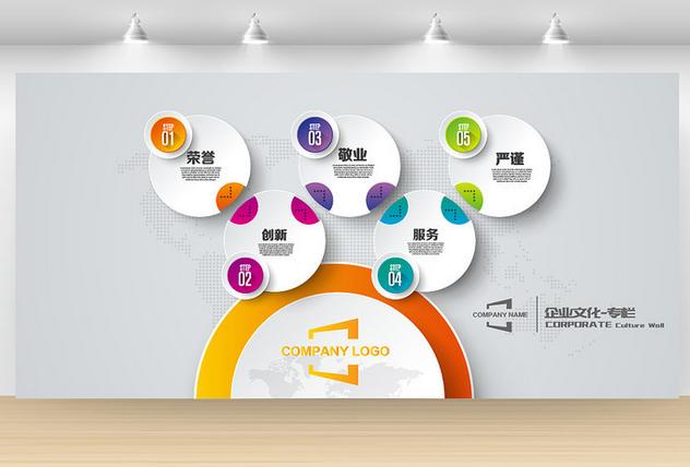 什么叫企业文化?一文读懂企业文化的定义和内容