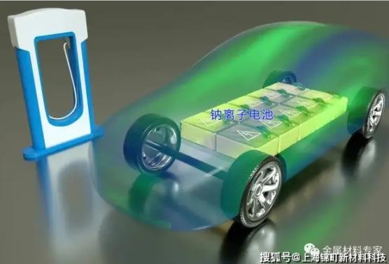钠离子电池即将发布,替代锂电池?新能源汽车缺陷将被解决?