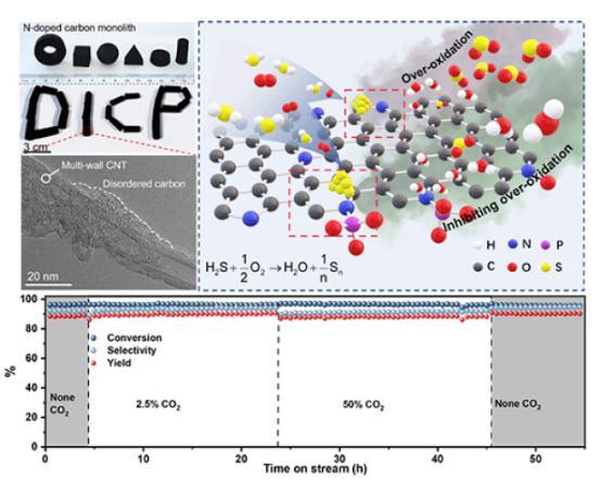 复杂反应环境下的高活性脱硫纳米碳催化剂设计思路