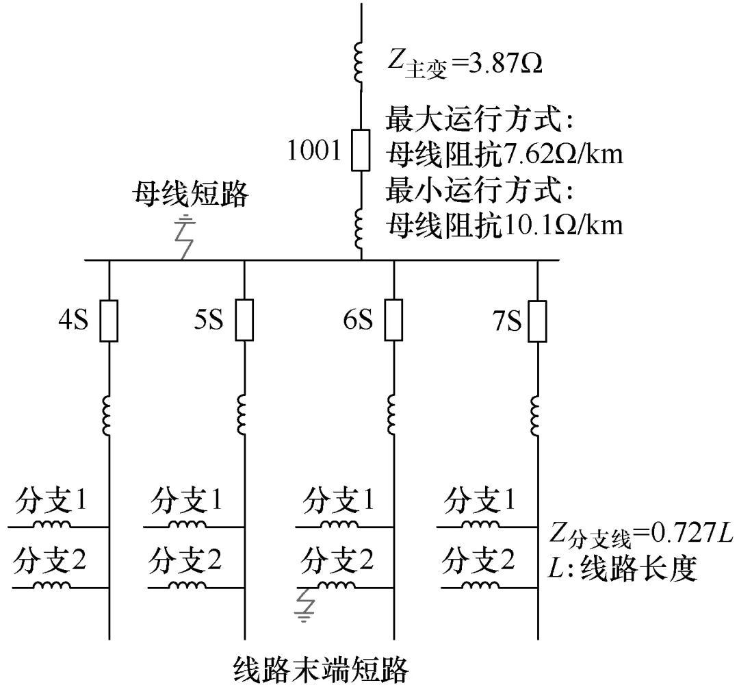 塔北变电站10kV线路保护越级跳闸故障原因及解决措施