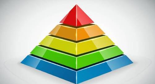 公司管理模式都有哪些?公司管理模式的定义及重要性