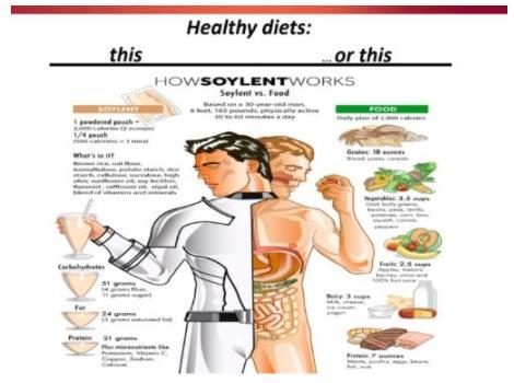 这些危害代谢的食品,正在伪装成健康食物