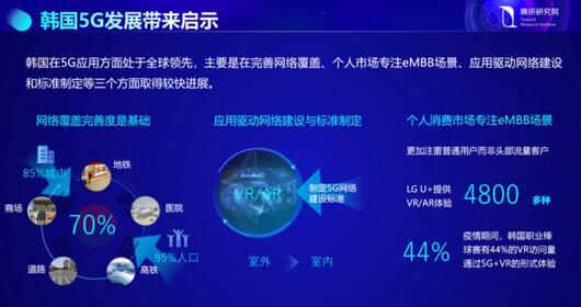 全球5G的发展对我国的启示录:5G须走出适合我国产业特征的道路