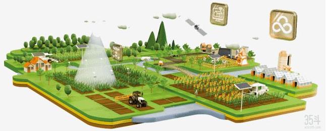 无人农场从概念走向现实,物联网、大数据、AI是关键技术