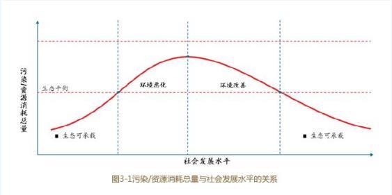"""《2021中国环境企业50强分析报告》发布:环境产业""""十四五""""发展趋势展望"""