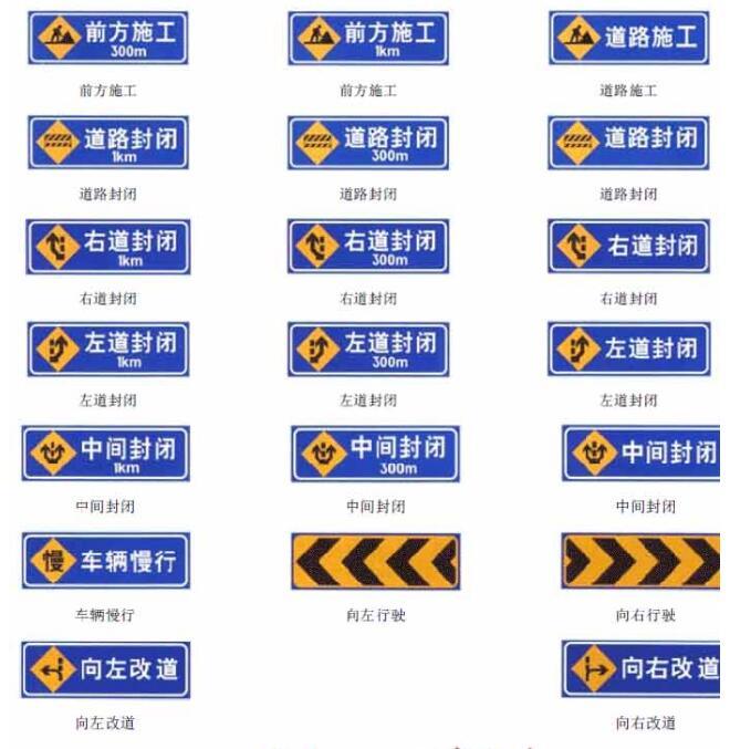 交通标志大全及图解,最容易被扣分的交通标志都在这了