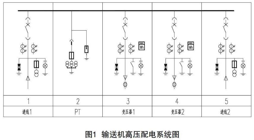 某煤矿地面排矸带式输送机的电气工程设计方案
