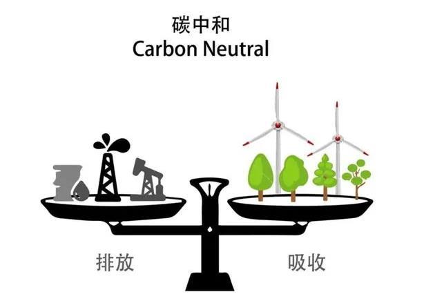 """""""凈零排放""""到底意味著什么?全球需要何時達到凈零排放目標?"""
